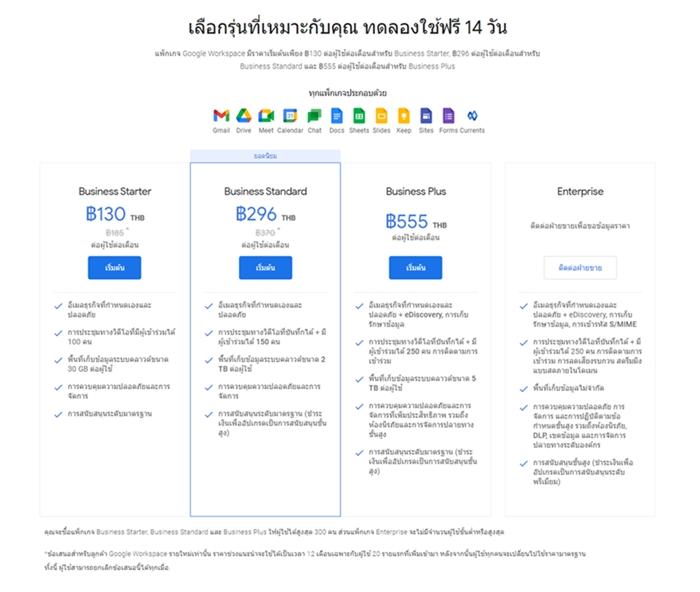 ราคาและแพคเก็จของ Google Workspace